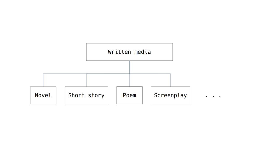 Written media
