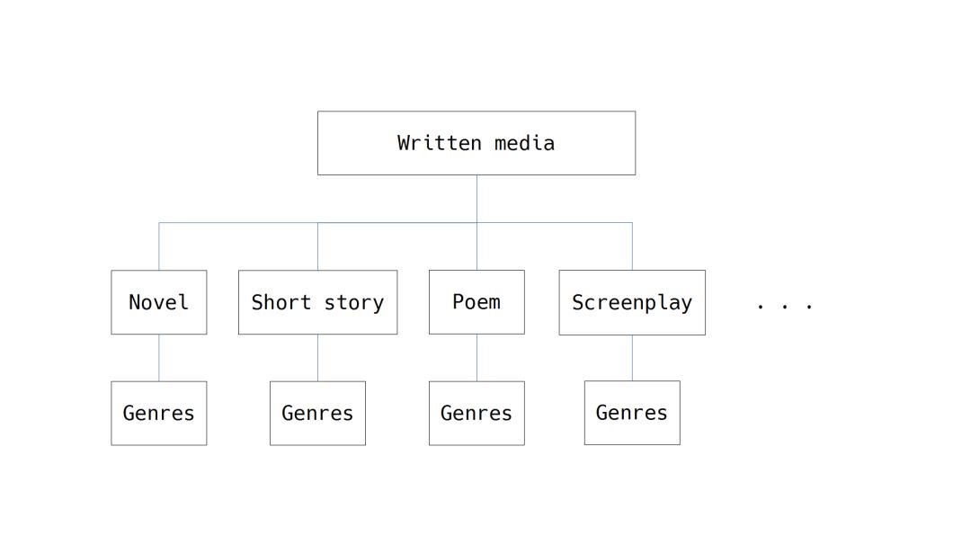 WrittenMedia